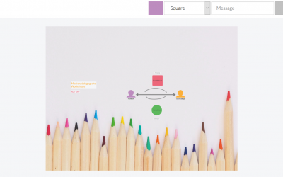 Digitales Brainstorming und Mindmapping mit Flinga